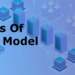 What are the 4 types of models?